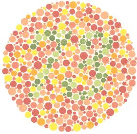 test vida boje, daltonizam testovi