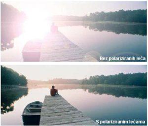 polarizirane sunčane naočale