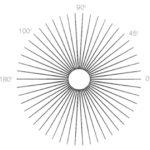 Test za astigmatizam