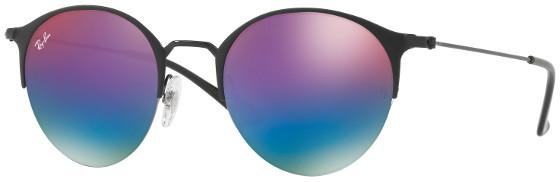 Naočale Ray-Ban za 2017. godinu